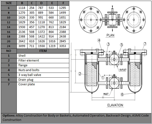 Anchor Flange1